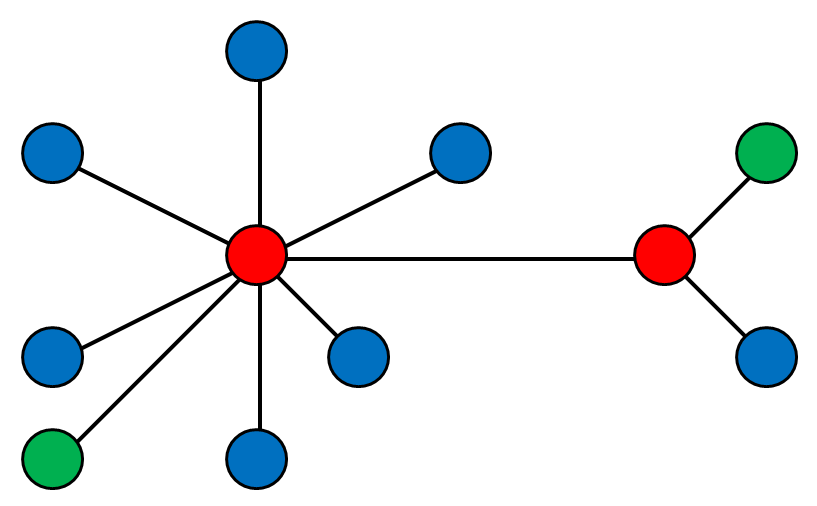 generic-network.png